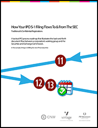 Download our S-1 registration workflow chart for a visual understanding of the SEC commenting period.